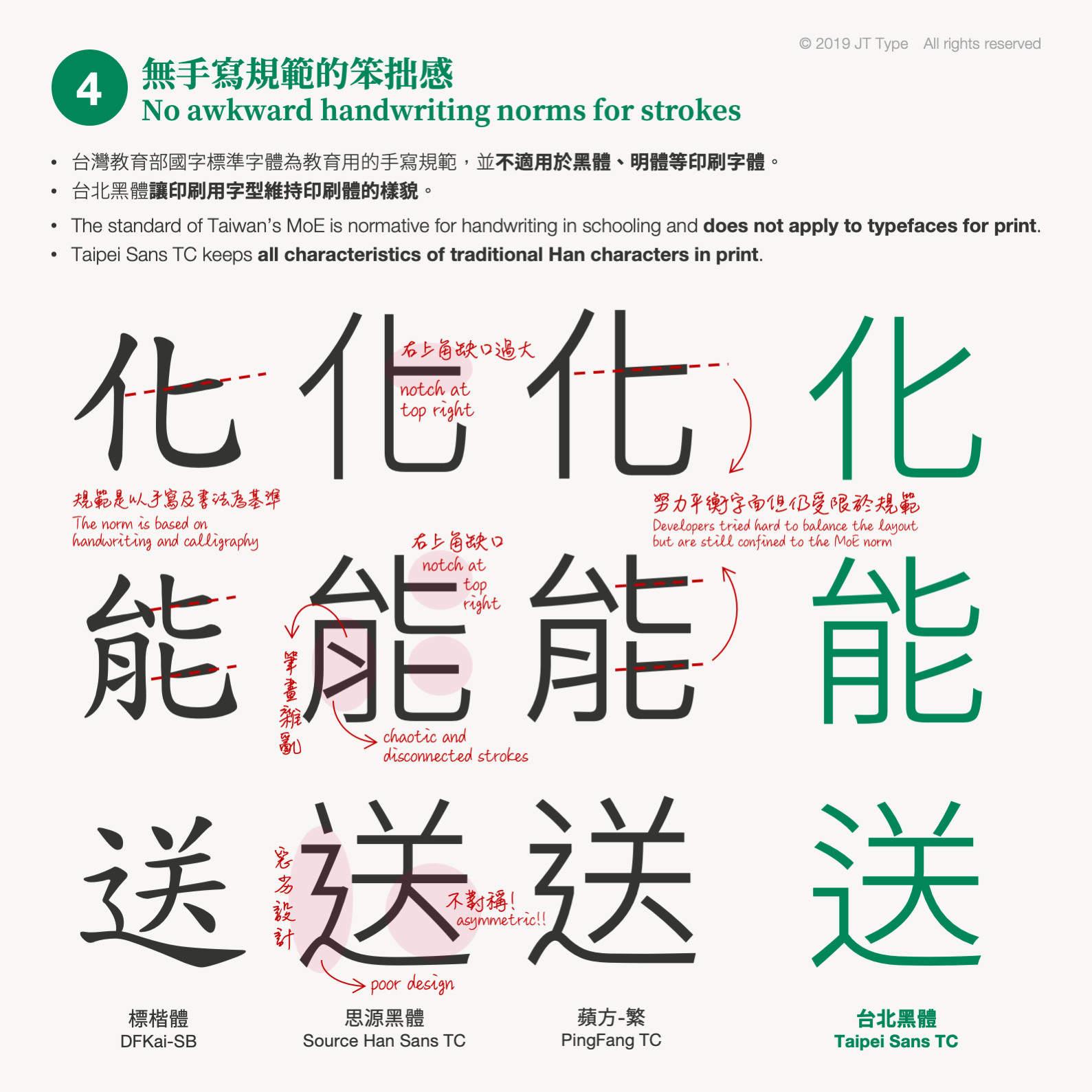 分享】2019/0630更新# 25個合法免費高品質字體(附載點) @場外休憩區哈啦