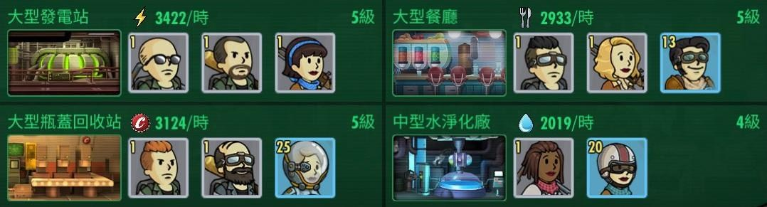 Online Fallout 攻略 shelter